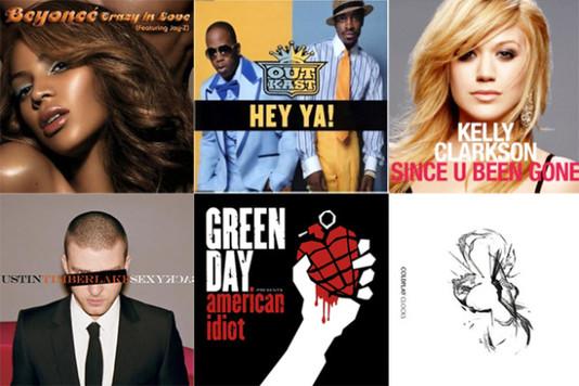 """Музыкальных канал """"VH1"""" опубликовал список ста лучших песен, выпущенных в 2000-х годах."""